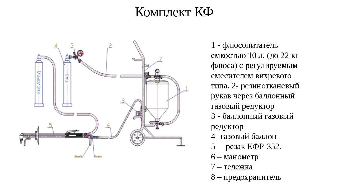 Комплект КФ 1 - флюсопитатель емкостью 10 л. (до 22 кг флюса) с регулируемым...