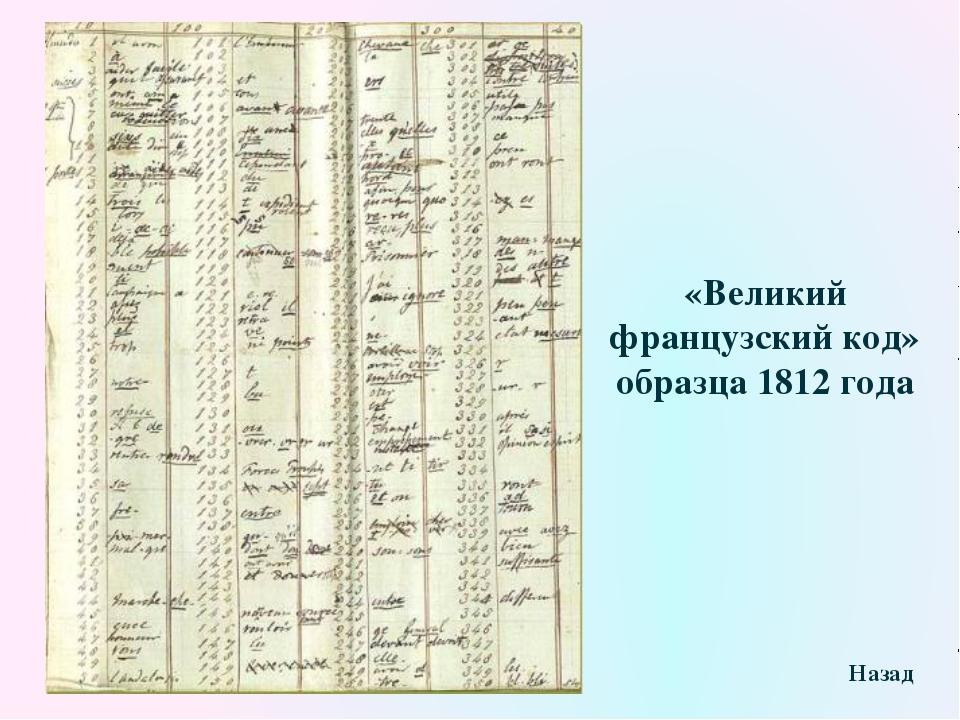 «Великий французский код» образца 1812 года Назад