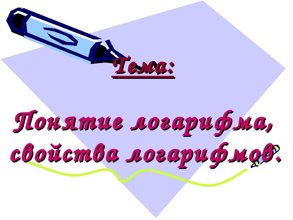 Тема: Понятие логарифма, свойства логарифмов.
