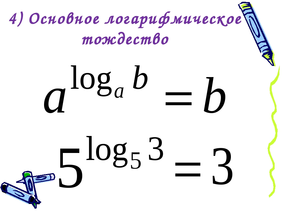 4) Основное логарифмическое тождество