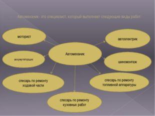 Автомеханик- это специалист, который выполняет следующие виды работ: Автомеха