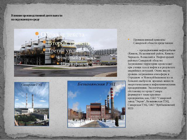 Влияние производственной деятельности на окружающую среду Промышленный компл...