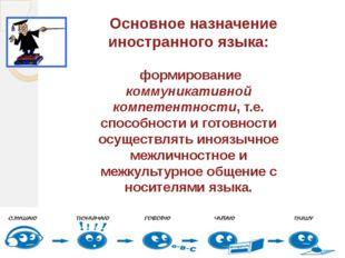 Основное назначение иностранного языка: формирование коммуникативной компете