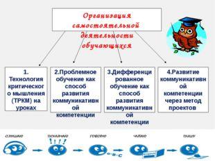 Организация самостоятельной деятельности обучающихся 4.Развитие коммуникативн