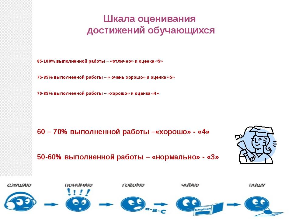 85-100% выполненной работы – «отлично» и оценка «5» 75-85% выполненной работ...