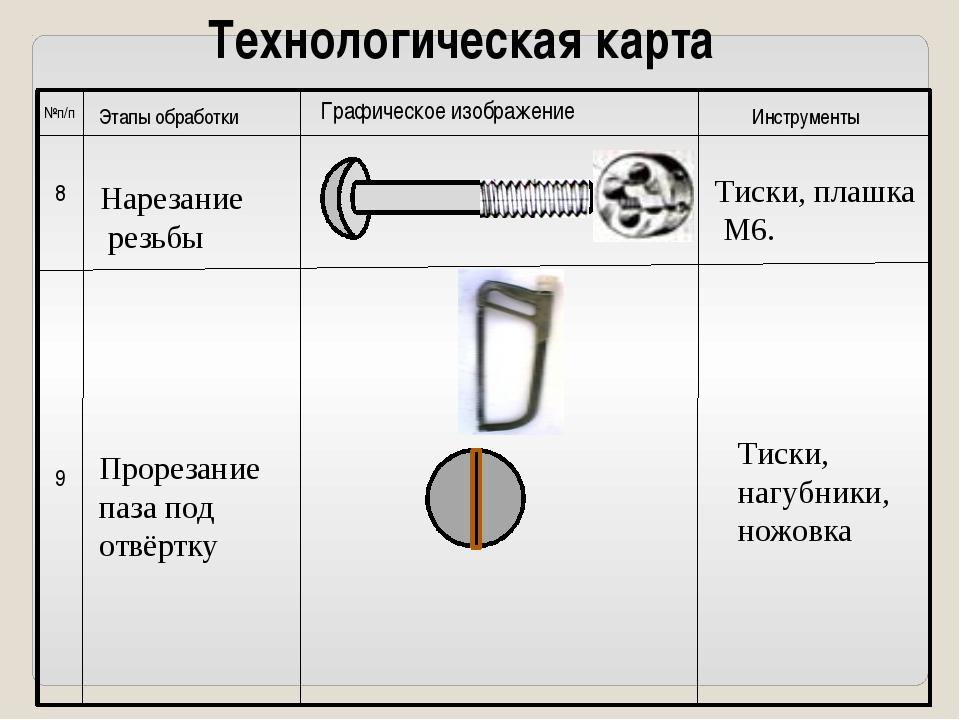 Технологическая карта 8 №п/п Этапы обработки Графическое изображение Инструме...