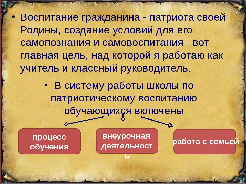 Воспитание гражданина - патриота своей Родины, создание условий для его самоп...