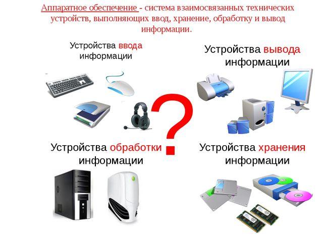 Устройства ввода информации Устройства вывода информации Устройства обработки...