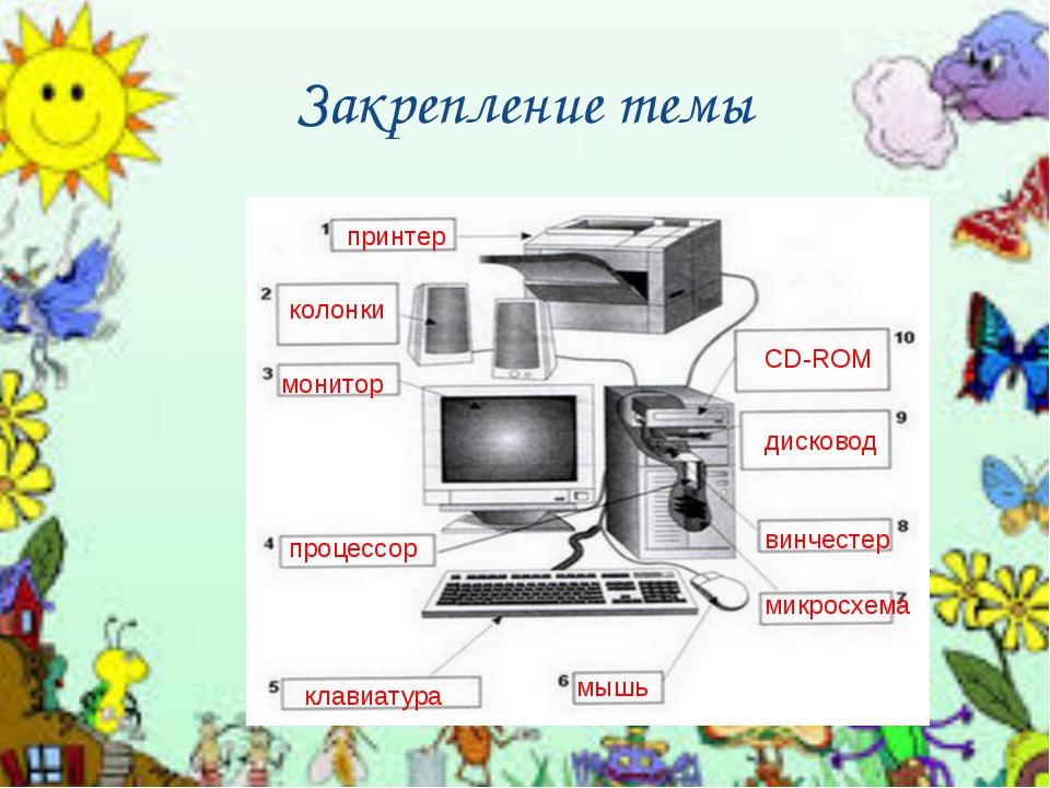 Закрепление темы принтер колонки монитор процессор CD-ROM дисковод винчестер...
