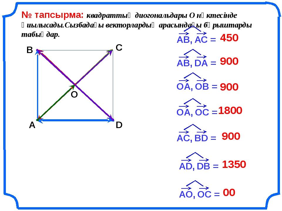 № тапсырма: квадраттың диогональдары О нүктесінде қиылысады.Сызбадағы вектор...