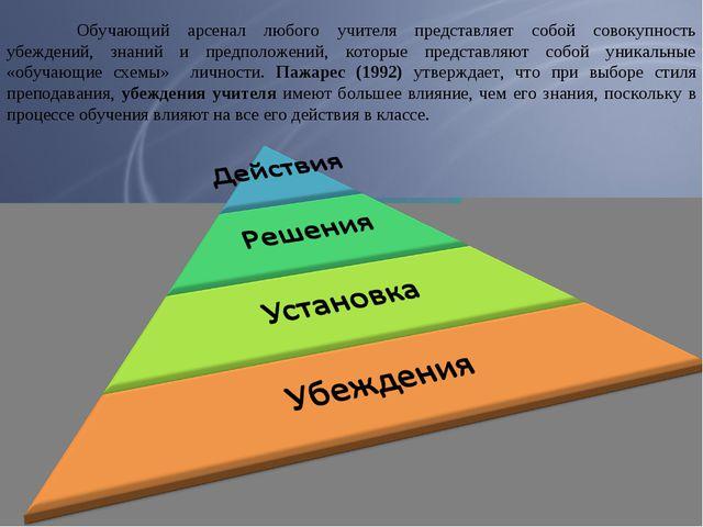 Обучающий арсенал любого учителя представляет собой совокупность убеждений,...