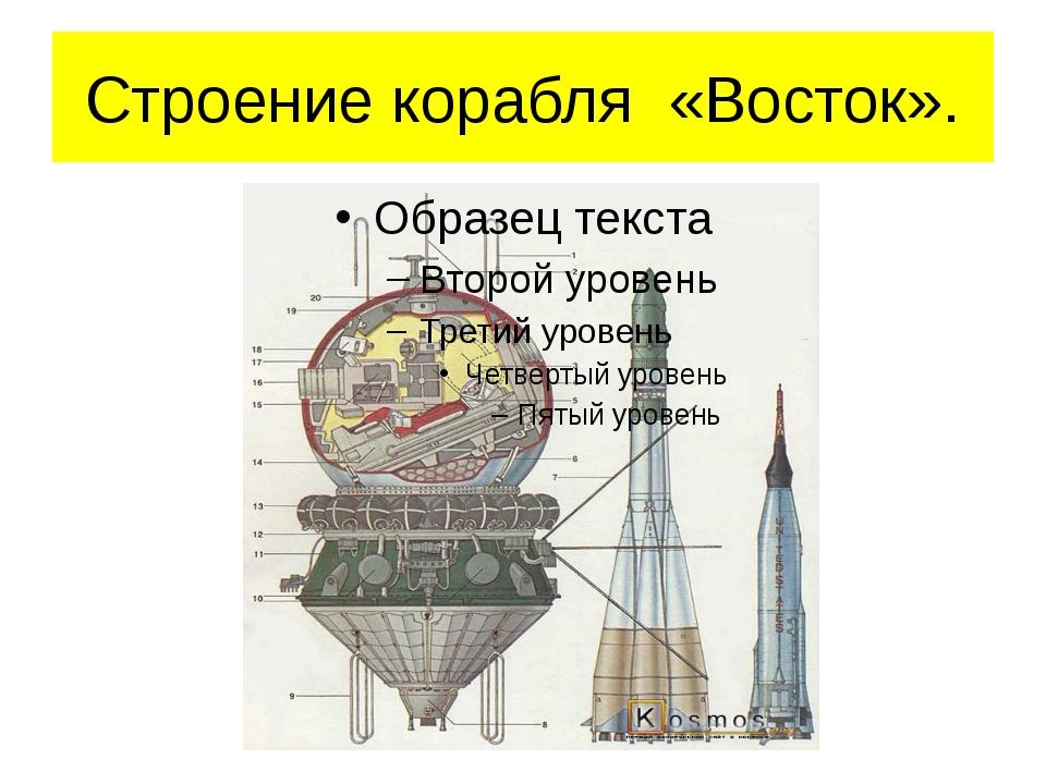 Строение корабля «Восток».