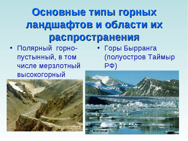 Основные типы горных ландшафтов и области их распространения Полярный горно-...