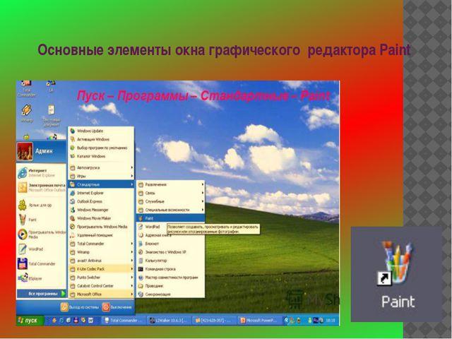 Основные элементы окна графического редактора Paint