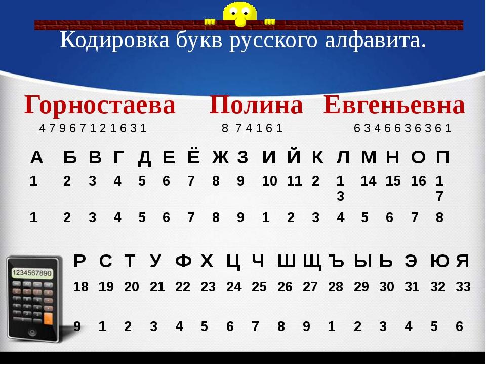 Кодировка букв русского алфавита. Горностаева Полина Евгеньевна 4 7 9 6 7 1 2...