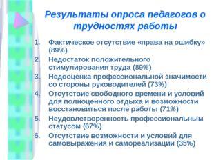 Фактическое отсутствие «права на ошибку» (89%) Недостаток положительного сти