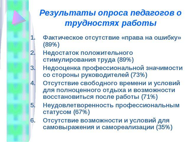 Фактическое отсутствие «права на ошибку» (89%) Недостаток положительного сти...