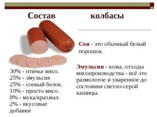 Состав колбасы 30% - птичье мясо. 25% - эмульсия 25% - соевый белок. 10%