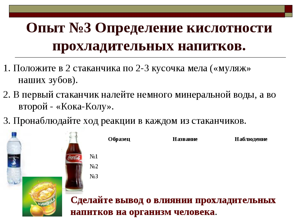 Опыт №3 Определение кислотности прохладительных напитков. Сделайте вывод о в...
