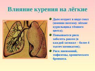 Влияние курения на лёгкие Дым оседает в виде смол (именно поэтому лёгкие кури