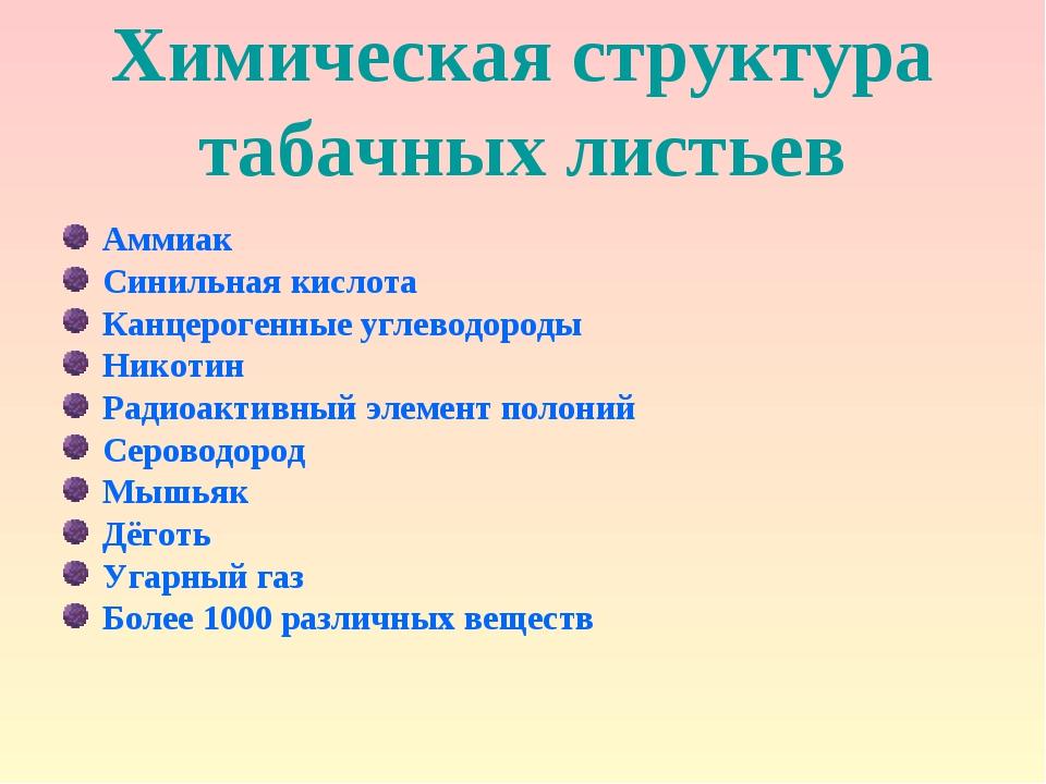 Химическая структура табачных листьев Аммиак Синильная кислота Канцерогенные...