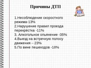 Причины ДТП . . 1.Несоблюдение скоростного режима-13% 2.Нарушение правил прое