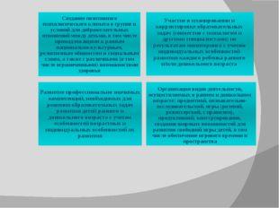 Организация видов деятельности, осуществляемых в раннем и дошкольном возрасте