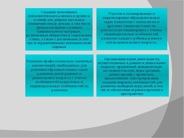 Организация видов деятельности, осуществляемых в раннем и дошкольном возрасте...