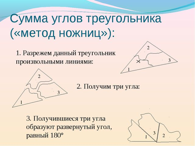 Сумма углов треугольника («метод ножниц»): 1. Разрежем данный треугольник про...
