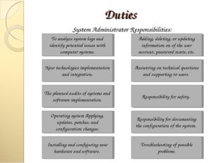 Duties System Administrator Responsibilities: To analyze system logs and iden