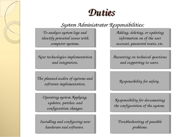 Duties System Administrator Responsibilities: To analyze system logs and iden...