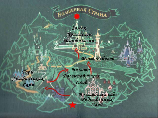 Замок Принцессы Морфологии Горы Графических Схем Волшебный сад Родственных С...