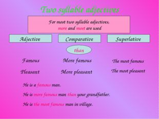 Two syllable adjectives Adjective Comparative Superlative For most two syllab