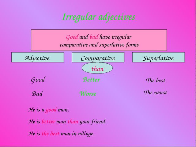 Irregular adjectives Adjective Comparative Superlative Good and bad have irre...