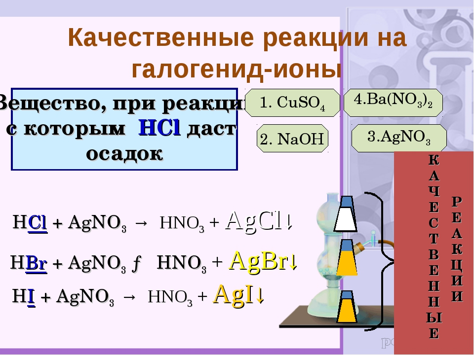 Вещество, при реакции с которым HCl даст осадок 1. CuSO4 2. NaOH 3.AgNO3 4.B...