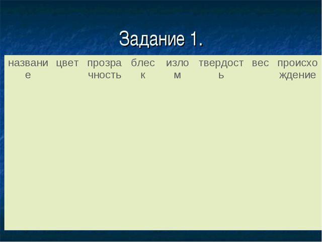 Задание 1. таблицы.  названиецветпрозрачностьблескизломтвердостьвеспр...