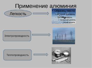 Применение алюминия Легкость Электропроводность Теплопроводность