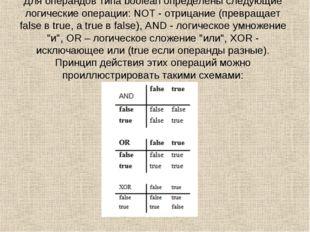Для операндов типа boolean определены следующие логические операции: NOT - от