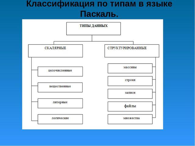 Классификация по типам в языке Паскаль.