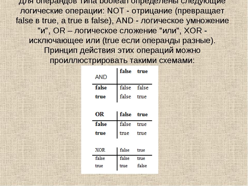 Для операндов типа boolean определены следующие логические операции: NOT - от...