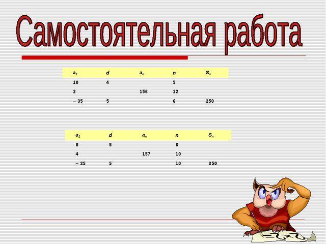 a1dannSn 1045 215612 – 3556250 a1dannSn 856 4...