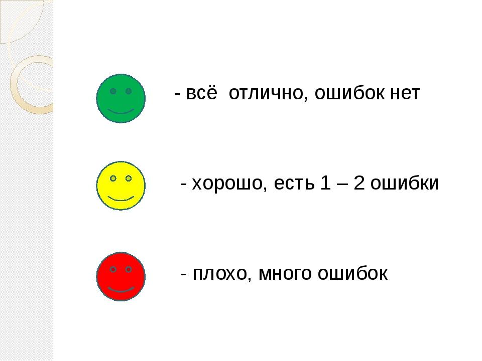 - всё отлично, ошибок нет - хорошо, есть 1 – 2 ошибки - плохо, много ошибок