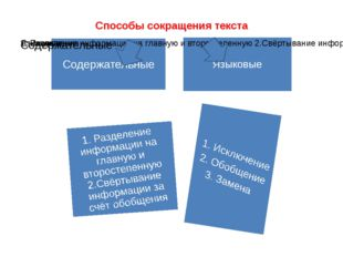 Способы сокращения текста