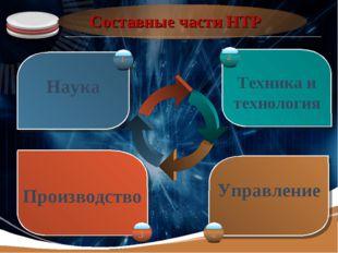 Наука Техника и технология Производство Управление Составные части НТР 1 2 3