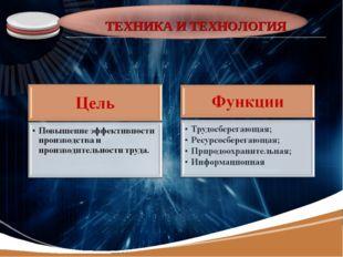 ТЕХНИКА И ТЕХНОЛОГИЯ LOGO