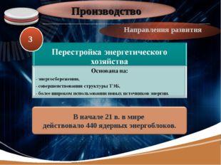 Производство Направления развития 3 LOGO