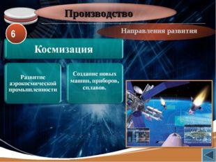 Производство Направления развития 6 LOGO