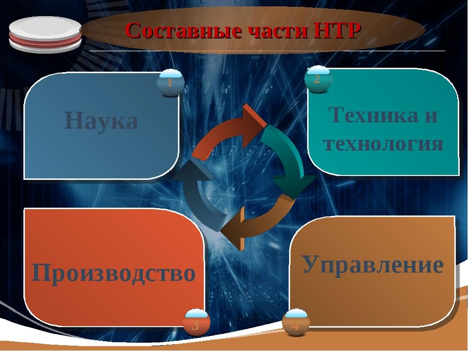 Наука Техника и технология Производство Управление Составные части НТР 1 2 3...
