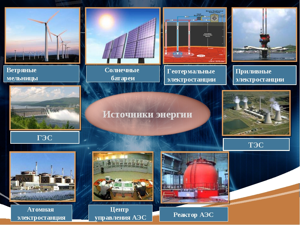 Ветряные мельницы Центр управления АЭС Атомная электростанция Солнечные батар...