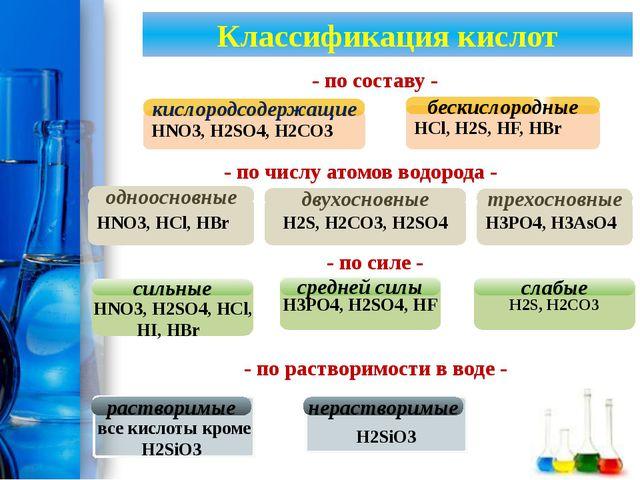Классификация кислот HNO3, HCl, HBr одноосновные HNO3, H2SO4, HCl, HI, HBr с...